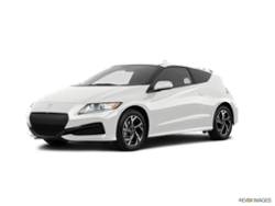 Honda CR-Z for sale in Neenah WI