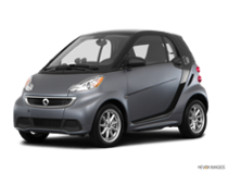 2016 fortwo electric drive Passion